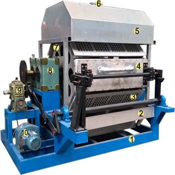 pulp molding machine-rotary